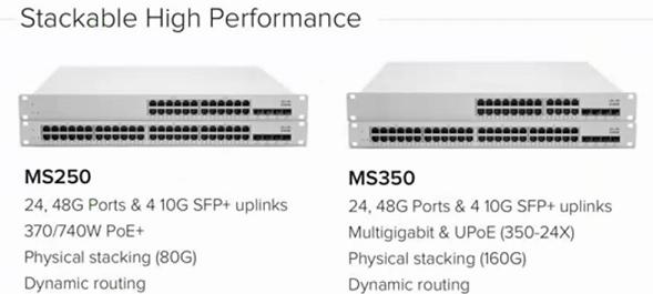 Exanet Meraki MS stackable performance