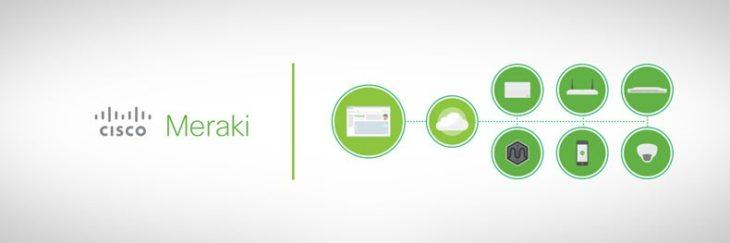 Meraki Cisco Exanet Overview