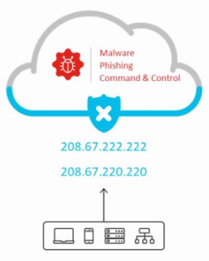 Exanet Cisco Umbrella cloud service