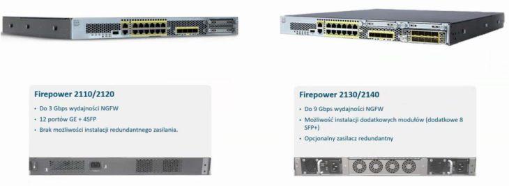 Cisco FirePOWER seria 2100
