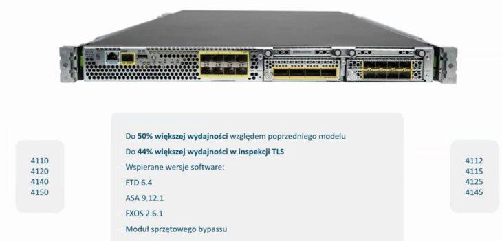 Cisco FirePOWER seria 4100